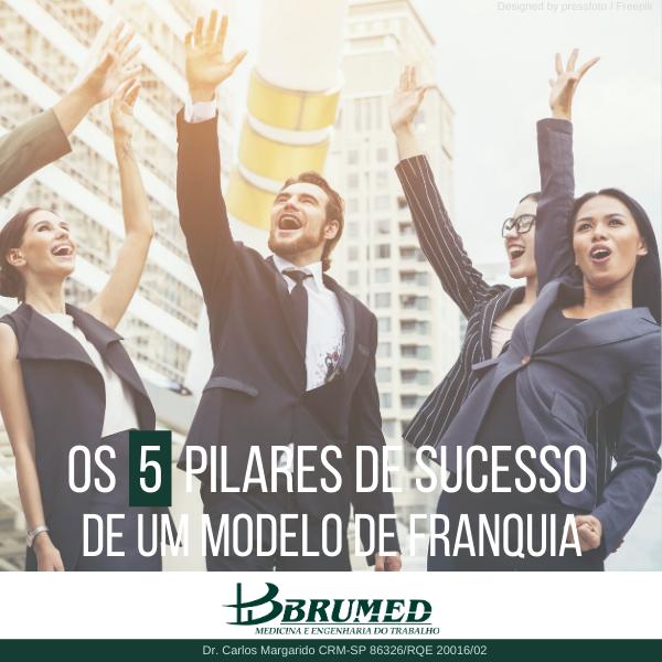 5 pilares de sucesso de um modelo de franquia | Brumed